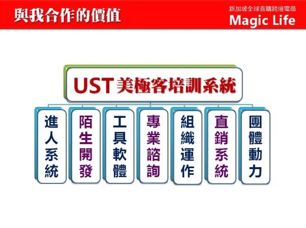 UST培訓系統
